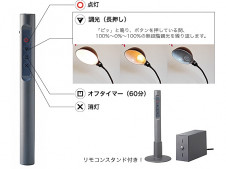 AWS リモコン調光器 EASY-LIGHTING 1 OUTPOWER TK-2062